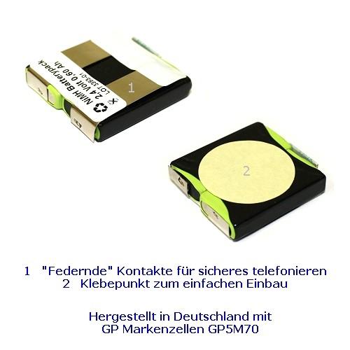 Ersatz Akku für Aastra DeTeWe OpenPhone 24 OpenPhone 28 Ni-Mh 2,
